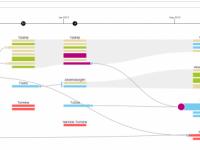 abbildung_6.7_implementierung_der_grafischen_benutzeroberflaeche_ausschnitt_screenshot_0