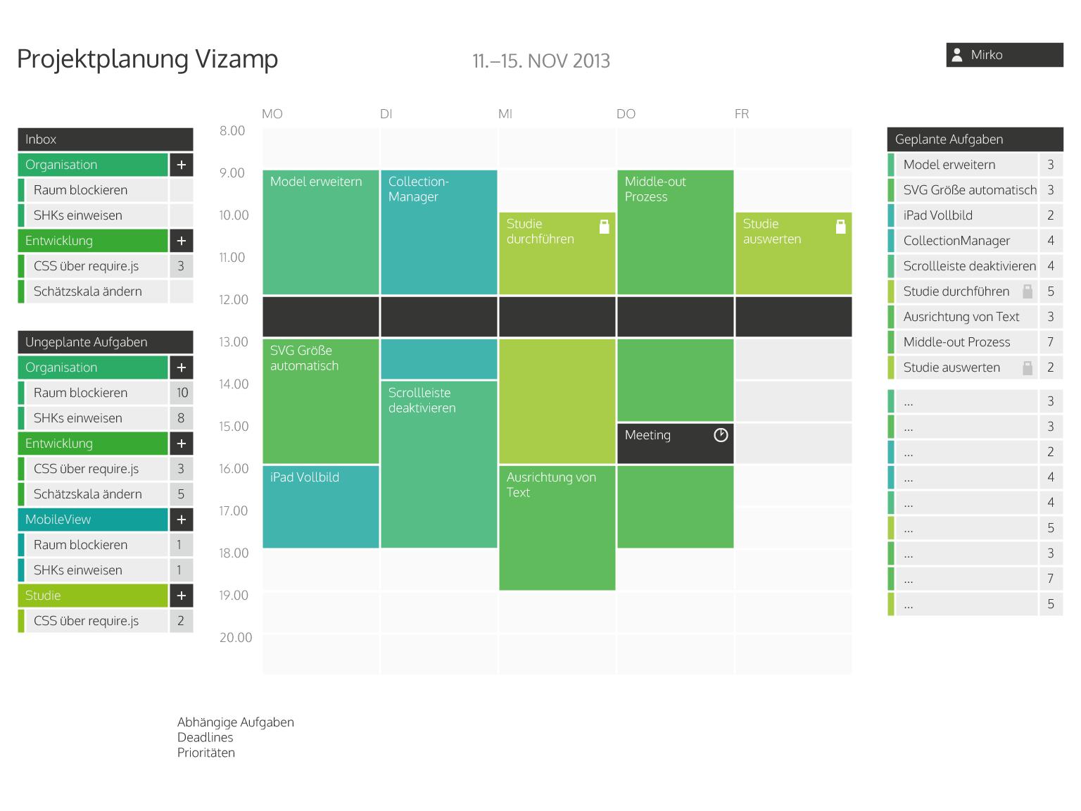 2013-11-13_Vizapp-PlanningView-2